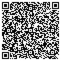 QR code with Hickok's Trading Co contacts