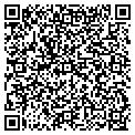 QR code with Alaska Statewide Appraisers contacts