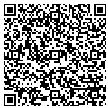 QR code with Atkins Guiding & Flying Service contacts