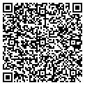 QR code with Intensive Marketing Inc contacts