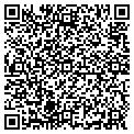 QR code with Alaska Breast Cancer Advocacy contacts