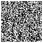 QR code with Michael L. Schwartz MD, FACS contacts