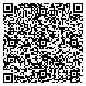 QR code with Personnel Plus contacts