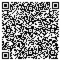 QR code with Heating & Ventilation Sales contacts