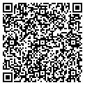 QR code with Alaska's Greatland Outfitters contacts