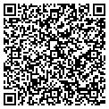QR code with Southeastern Fabrications contacts