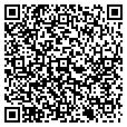 QR code with Karuk Tribal Council contacts