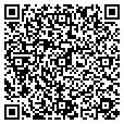 QR code with Alaskaland contacts