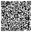 QR code with Depuy Orthopedics contacts