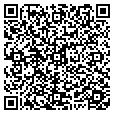 QR code with Glory Hole contacts