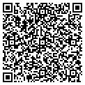 QR code with Research Information Center contacts