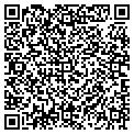 QR code with Alaska Wildland Adventures contacts