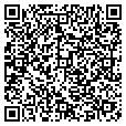 QR code with Mark E Stopha contacts