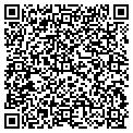 QR code with Alaska Unclassified Records contacts