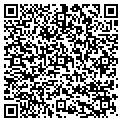 QR code with Millenium Reimbursement Sltns contacts