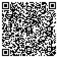 QR code with Rickye's Rentals contacts