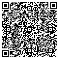 QR code with Industrial Supply LLC contacts