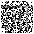 QR code with Southern Pond & Fountain, LLC contacts