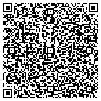 QR code with Sunset Development Co Of Kodiak contacts