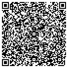 QR code with Morgan International Realty contacts