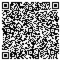 QR code with Forest Industry Consulting contacts