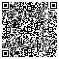 QR code with Gifts Unlimited contacts