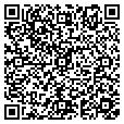 QR code with Carl's Inc contacts