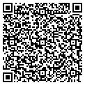 QR code with Riverland Nursery & Ldscpg contacts