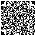 QR code with Alfred Sachs contacts