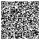 QR code with Miltary Financial Service Inc contacts
