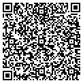 QR code with Industrial Floor Maintance contacts