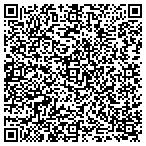 QR code with American Institute of Banking contacts