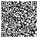 QR code with Southern Security Incorporated contacts