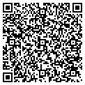 QR code with Pensacola Police-Patrol Capt contacts