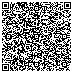 QR code with Richard Monescalchi Law Office contacts