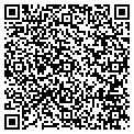 QR code with Sunset Ranches Co LLC contacts