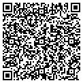 QR code with Southeast Supply contacts