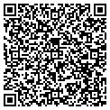 QR code with Gardens South Nursery & Landsc contacts