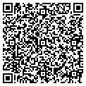 QR code with Alaska Oral Surgery Center contacts