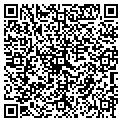 QR code with Russell J Harden III Contr contacts