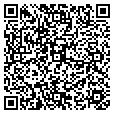 QR code with Milner Inc contacts