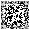 QR code with Alaska Resource Economic Dev contacts