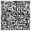 QR code with Pinellas City Consumer Protect contacts