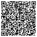 QR code with Grasshopper Aviation contacts