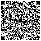 QR code with America's Best Closeouts Used Clothing Second Hand Clothes contacts