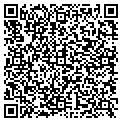 QR code with Parker Capital Management contacts