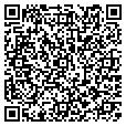 QR code with Arborists contacts