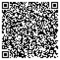 QR code with Sitka City Budget & Treasury contacts