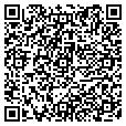QR code with Robert Knobf contacts