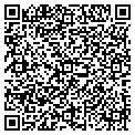 QR code with Alaska's Nautical Training contacts